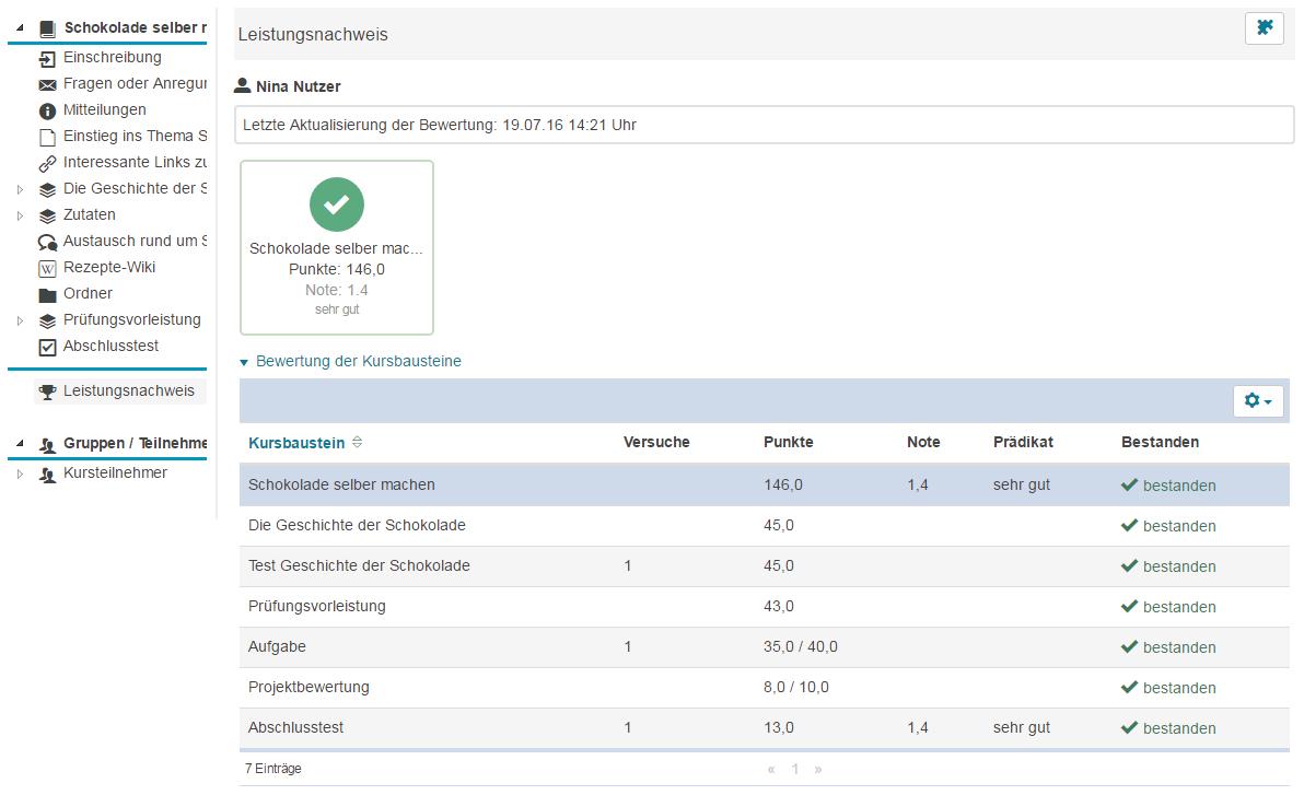 Bewertung, Zertifikate und Leistungsnachweis